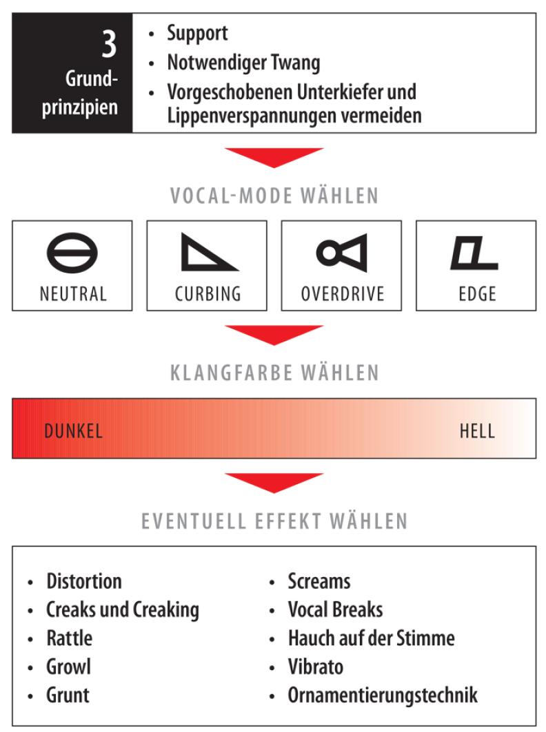 CVT Overview
